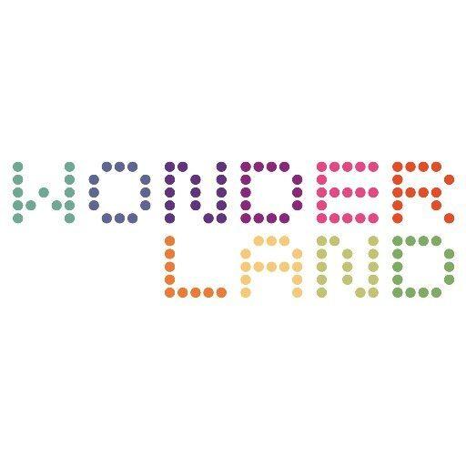 wonderland agency